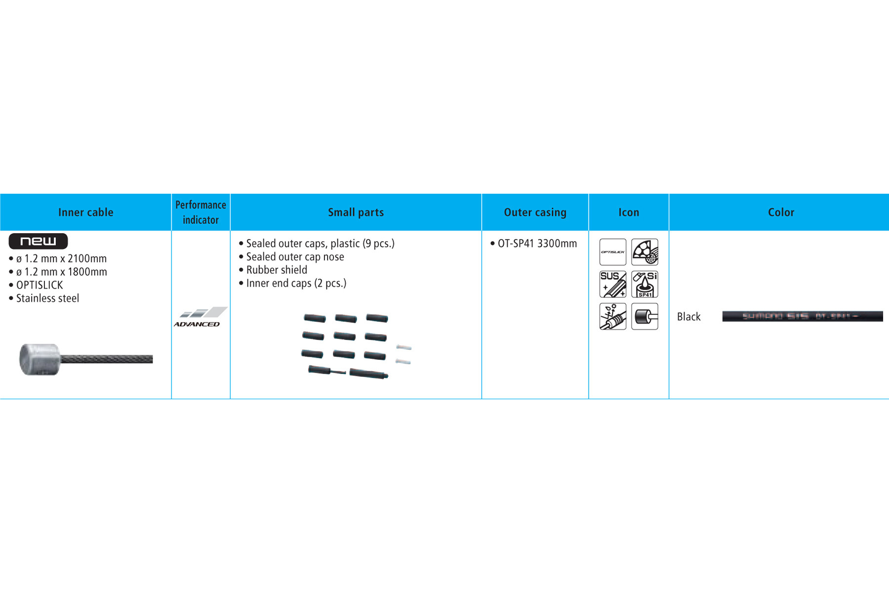 50d1b415172 Gear Cables